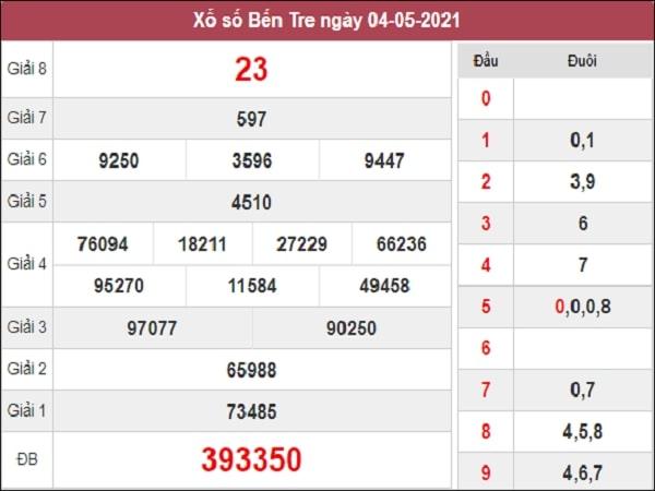 Dự đoán XSBTR 11/05/2021