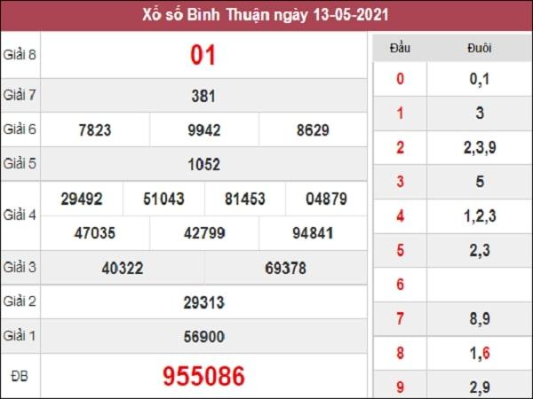 Dự đoán XSBTH 20/05/2021