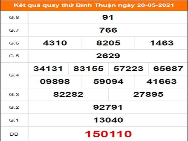 Quay thử Bình Thuận ngày 20/5/2021 thứ 5