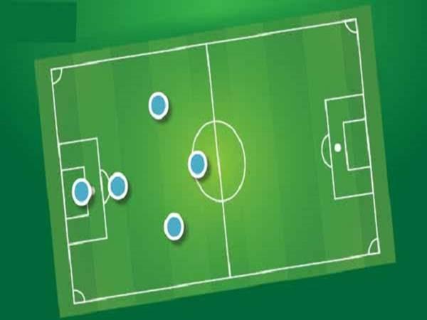 Sơ đồ bóng đá 5 người tối ưu và hiệu quả nhất