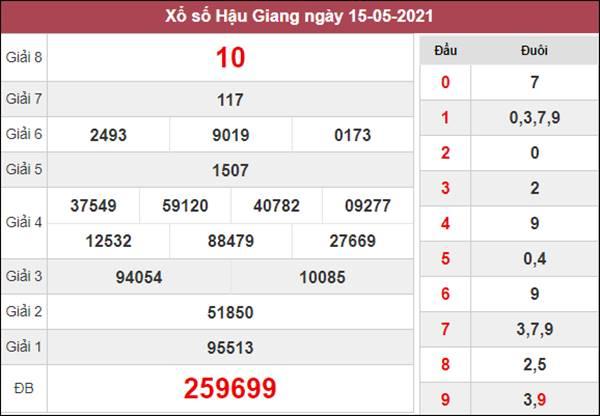 Nhận định KQXS Hậu Giang 22/5/2021 chốt lô VIP XSHG