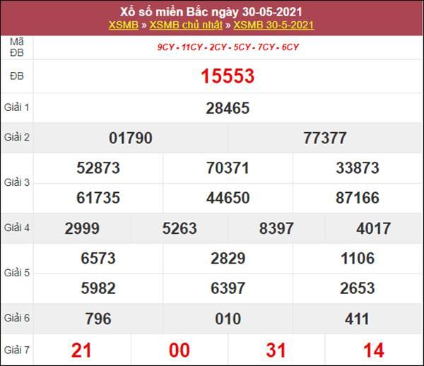 Thống kê XSMB 31/5/2021 chốt bạch thủ lô miền Bắc