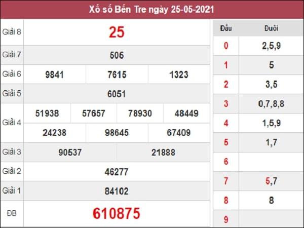 Dự đoán xổ số Bến Tre 1/6/2021