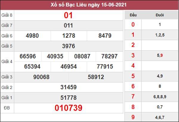 Dự đoán XSBL 22/6/2021 chốt KQXS Bạc Liêu thứ 3