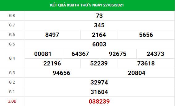 Soi cầu dự đoán xổ số Bình Thuận 3/6/2021 Vip chính xác