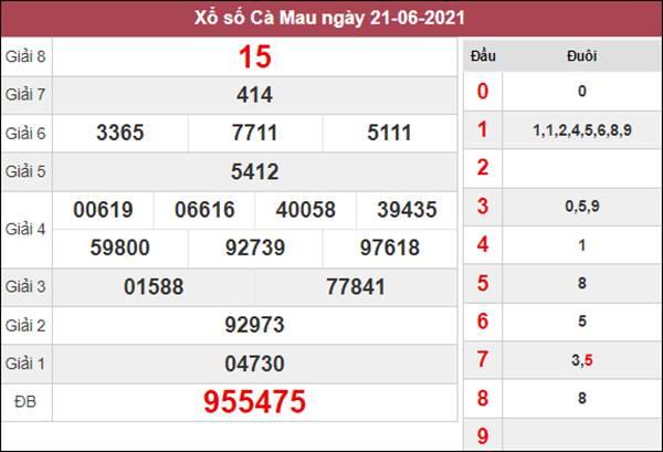 Soi cầu XSCM 28/6/2021 xin số đề Cà Mau siêu chuẩn