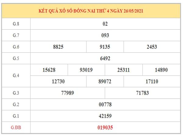 Dự đoán XSDN ngày 2/6/2021 dựa trên kết quả kì trước