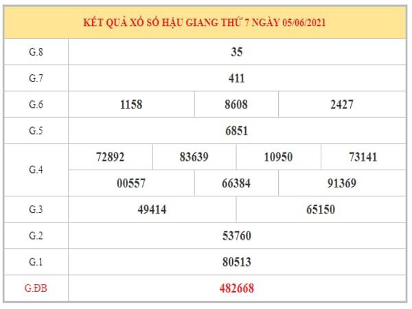 Thống kê KQXSHG ngày 12/6/2021 dựa trên kết quả kì trước