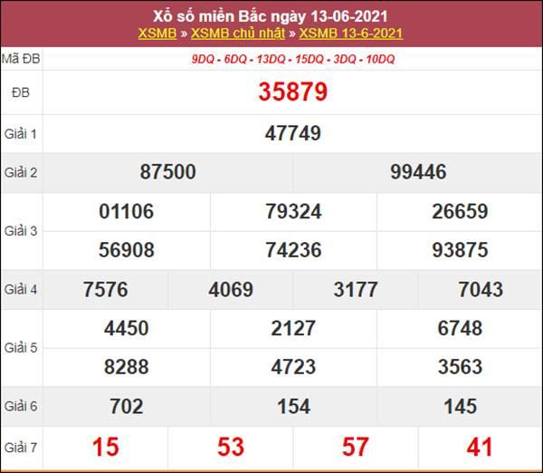 Thống kê XSMB 14/6/2021 tổng hợp những cặp lô số đẹp
