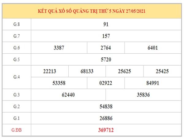 Thống kê KQXSQT ngày 3/6/2021 dựa trên kết quả kì trước
