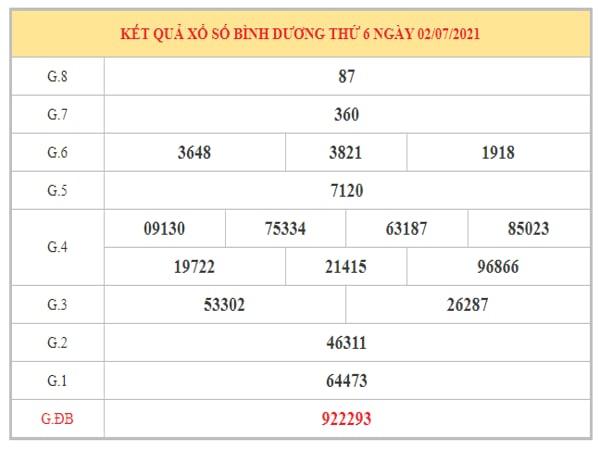 Soi cầu XSBD ngày 9/7/2021 dựa trên kết quả kì trước