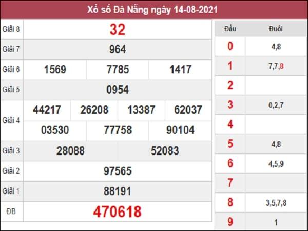 Thống kê XSDNG 25-08-2021