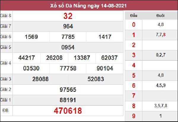 Nhận định KQXS Đà Nẵng 18/8/2021 chốt XSDNG cùng cao thủ