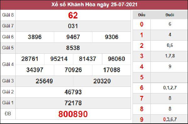 Soi cầu SXKH 11/8/2021 thứ 4 chốt số đẹp giờ vàng Khánh Hoà