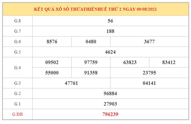 Nhận định KQXSTTH ngày 16/8/2021 dựa trên kết quả kì trước