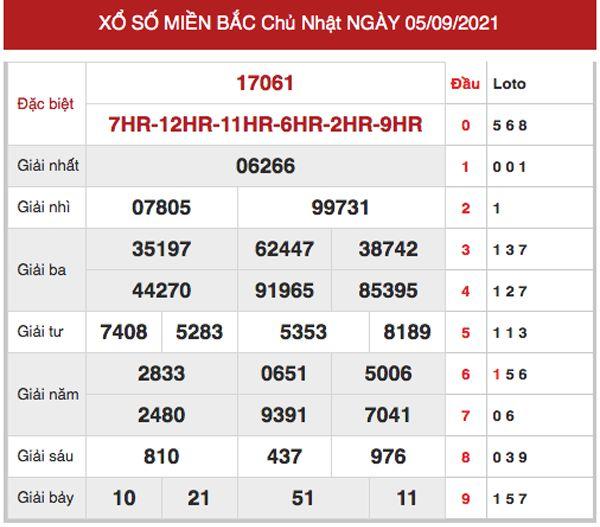 Phân tích SXMB 6/9/2021 thứ 2 chốt cặp số đẹp chuẩn xác