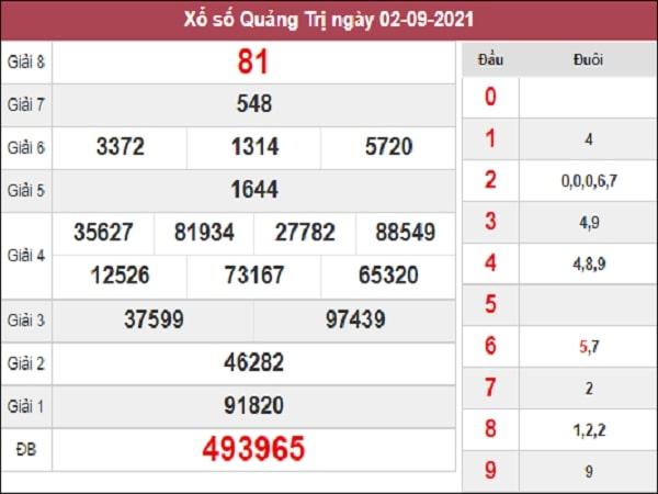 Dự đoán XSQT 09-09-2021