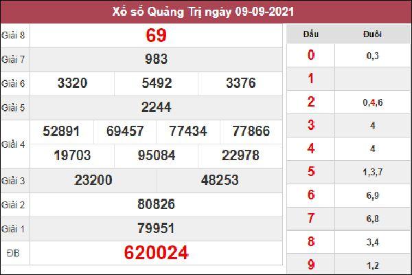 Nhận định KQXS Quảng Trị 16/9/2021 chốt số miễn phí