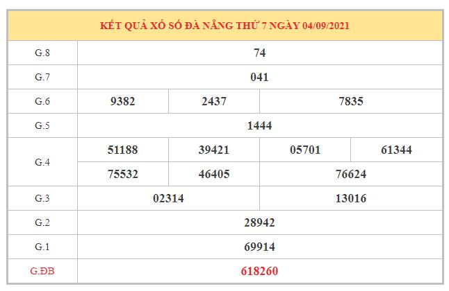 Dự đoán XSDNG ngày 8/9/2021 dựa trên kết quả kì trước